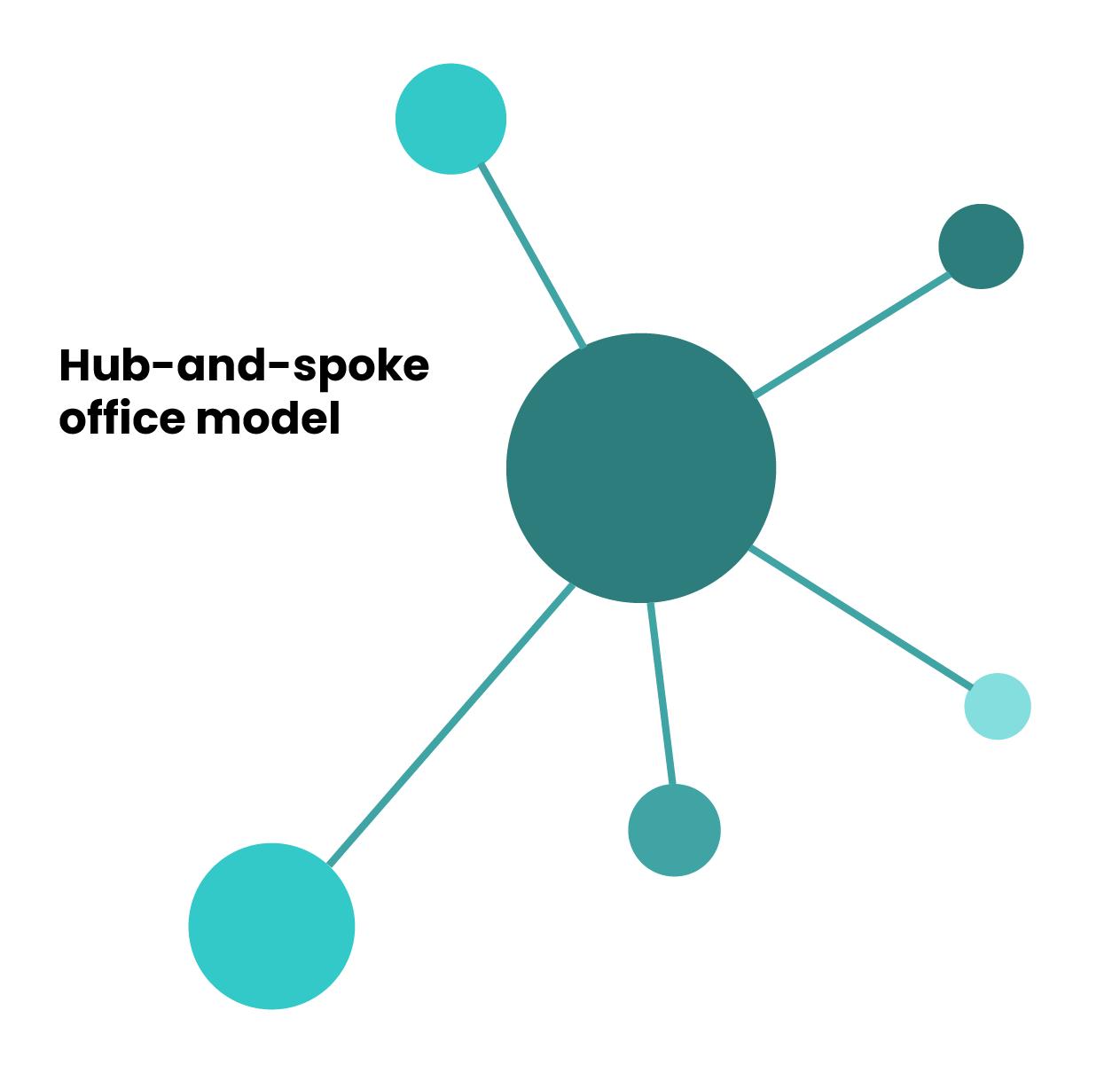 Hub-and-spoke-office-model-01